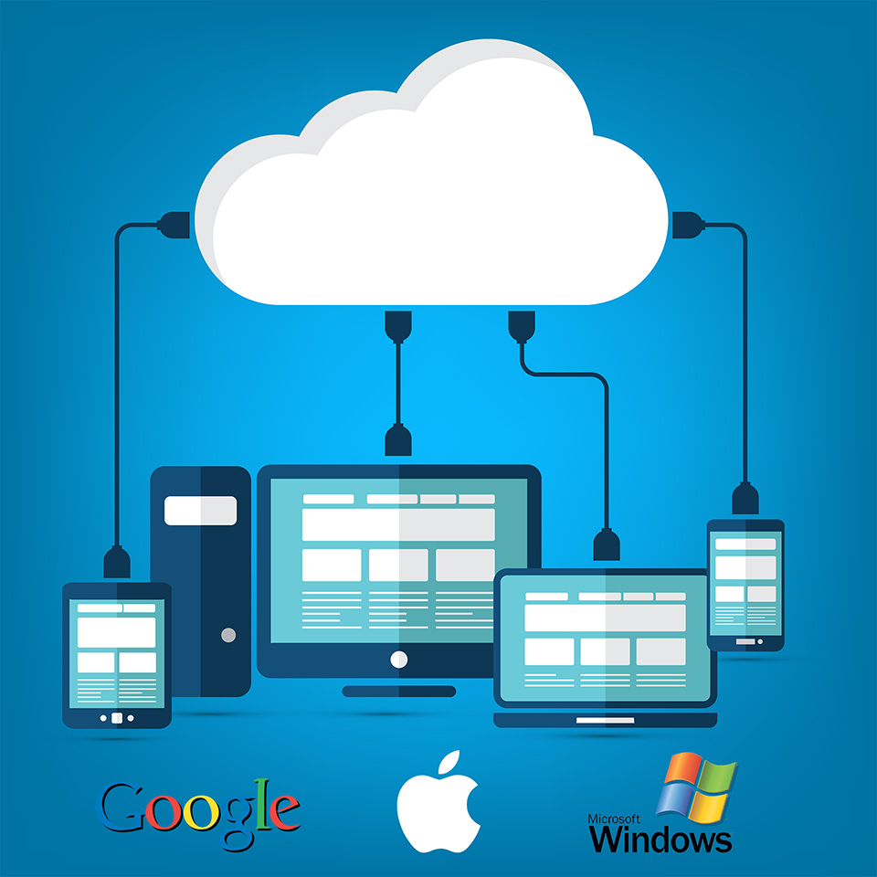 OWAC Main image. A large white cloud sits above iconic representations of, from left to right, a tablet, a desktop PC, a laptop PC, and a Smartphone. Plugs from each device show them connecting to the cloud above them, and in turn, to each other. Just below this stretch of hardware devices sits the Google, Apple, and Microsoft Windows Logos, from left, to right. Welcome to OWAC! Operating With A Cloud! OWAC: Where The Sky's The Limit!